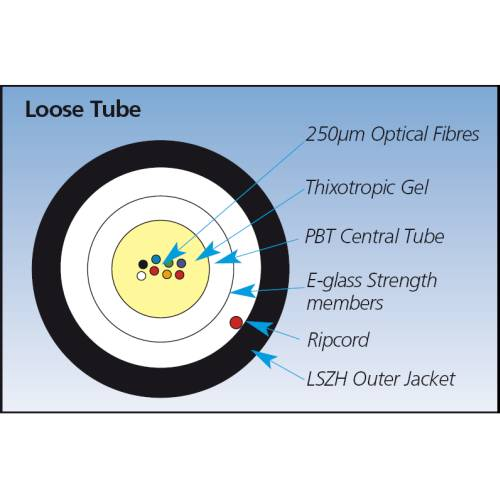 OM2 50µm FO Bulk Cable LT Application diagram