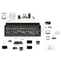 Modularer Matrix-Switcher – 4K Seamless, Autom. E/A-Erkennung, 16-Port oder 32-Port