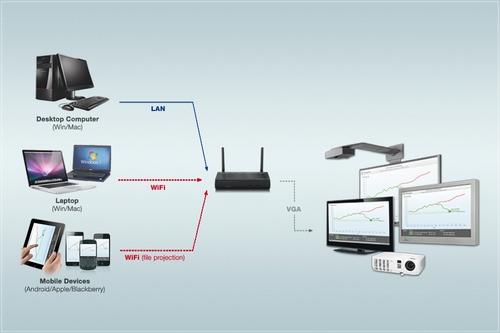 vga wireless