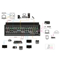 Modular Matrix Switcher – 4K Seamless, I/O Auto Detect, 16-Port