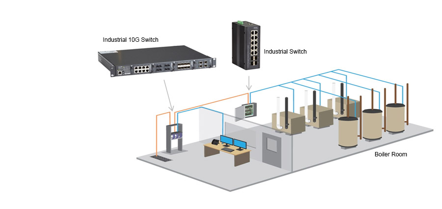 Ethernet-Switches - Gebäudeautomation