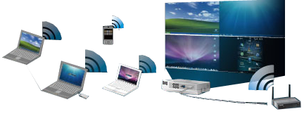Wireless Presentations System